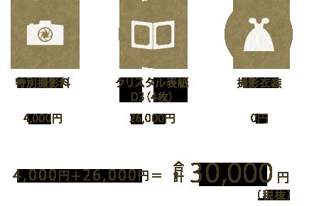 合計30,000円