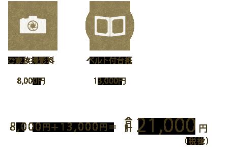 合計21000円